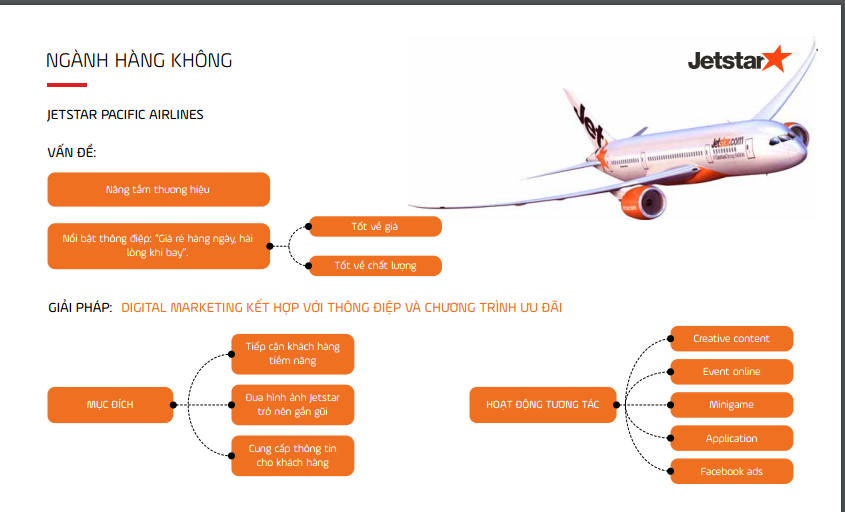 jetstar case study 3 bringing together people, information and infrastructure to realize innovation case studies harness ict to create business and social value organizations have started to realize innovation by combining the three dimensions of.